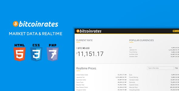 BitcoinRates - Historical Market Data + 163 Currencies in Realtime