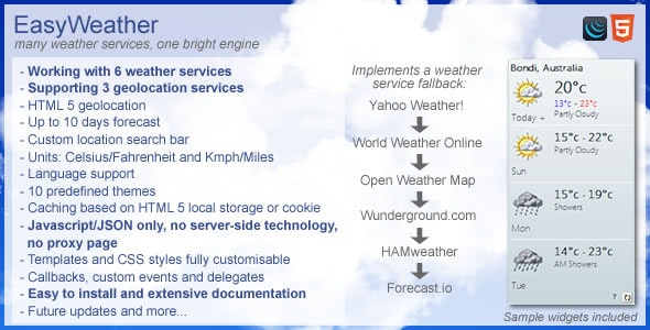 EasyWeather - The Weather Engine by koalyptus | CodeCanyon
