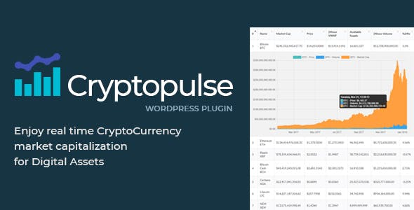 CryptoPulse - The Real-Time Market Capitalization