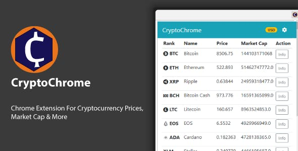 CryptoChrome - Chrome Extension For Cryptocurrency Prices, Market Cap &  More