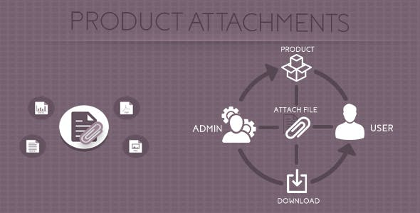 Magento Product Attachments