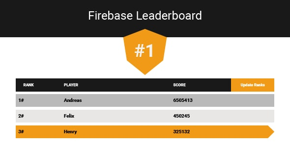 Firebase Leaderboard & Game Account Template - CodeCanyon Item for Sale