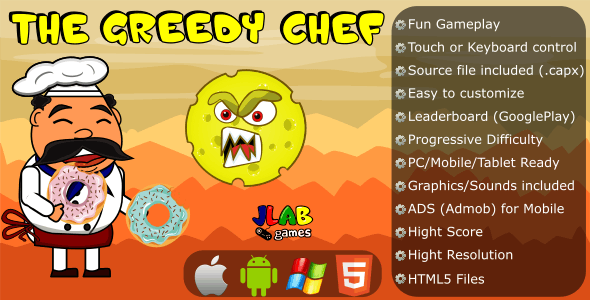 The Greedy Chef - CAPX (HTML5 and Mobile)