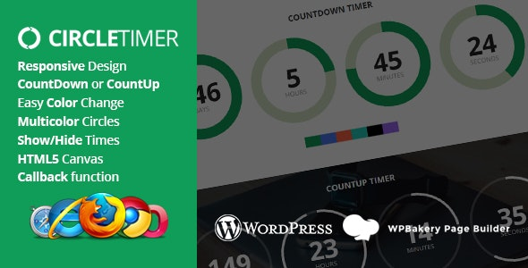 7 Best WordPress Add-ons  for September 2020