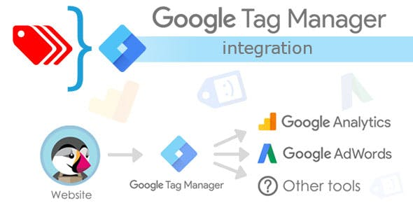 Google Tag Manager Integration to Prestashop