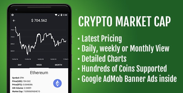 Crypto Market Cap - CodeCanyon Item for Sale