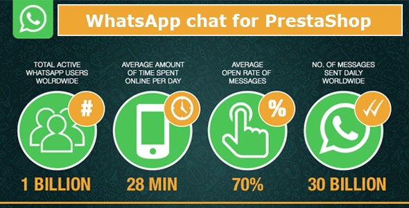 WhatsApp chat for Prestashop - CodeCanyon Item for Sale
