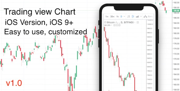 Trading Charts View - Your trading view charts on Mobile by