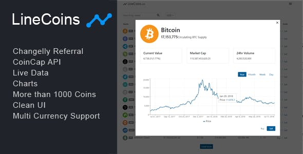 LineCoins - React Cryptocurrency Live Tracker