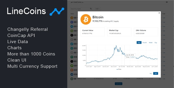 LineCoins - React Cryptocurrency Live Tracker - CodeCanyon Item for Sale