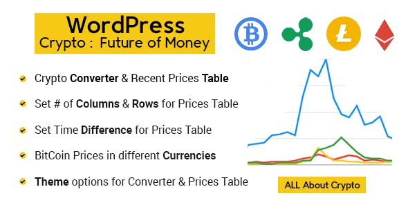 WordPress Cryptocurrency Widgets, Converter and Live Prices Tables