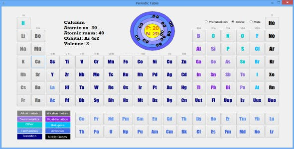 Play With Periodic Table