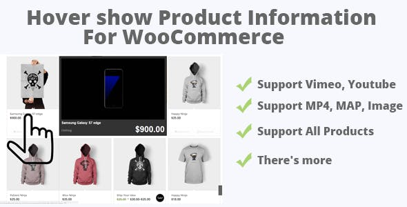 Play The Video (Map,image) On Mouseover For WooCommerce