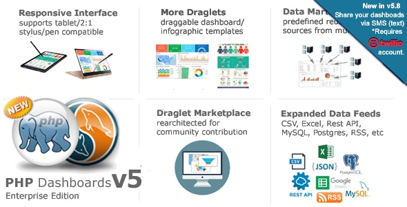 PHP Dashboards NEW v5 8 - (Enterprise Edition - 100% code