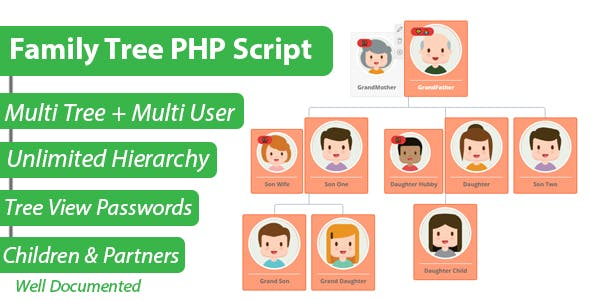 Family Tree Php Script Hierarchy Chart Maker Codecanyon Item For