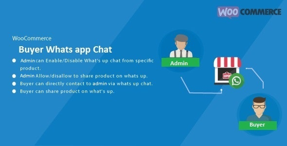 WooCommerce Whats App Buyer Chat