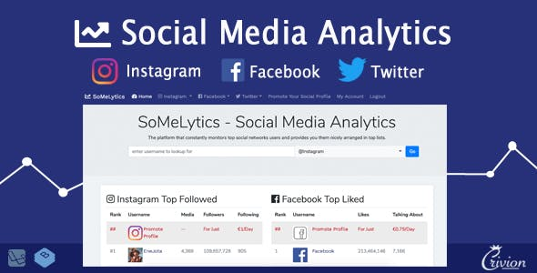 SoMeLytics - Social Media Analytics Platform