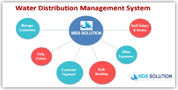 Water Distribution Management System (WDS) - CodeCanyon Item for Sale