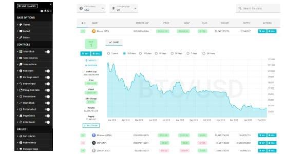X4 Crypto Tables - WordPress Plugin