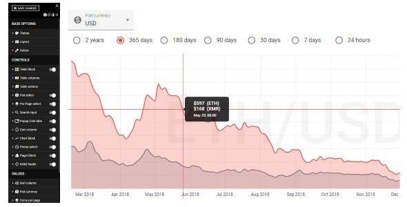 X4 Crypto Charts - JavaScript Plugin