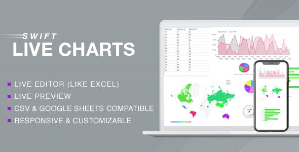Live Responsive Charts - Live Spreadsheet Editor, CSV Import + Google Sheets