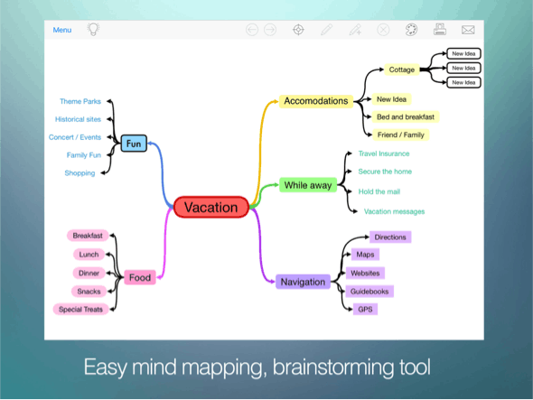 Mind Mapping App for iPad - CodeCanyon Item for Sale