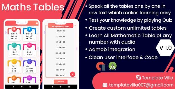 Maths tables memorizer : Maths Game