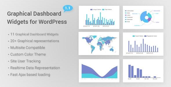 Wordpress Statistics Plugin by Themepassion