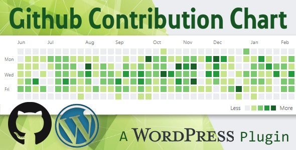 Github Commit Contribution Graph Plugin For WordPress - CodeCanyon Item for Sale