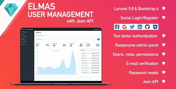 Elmas User Management