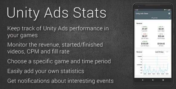 Unity Ads Stats - CodeCanyon Item for Sale