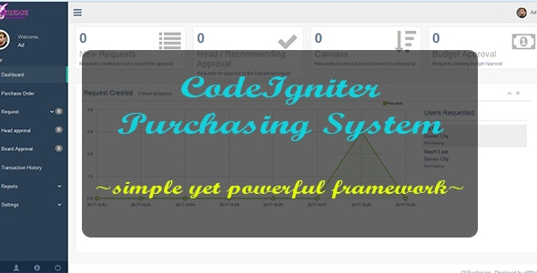 CodeIgniter Purchasing System - CodeCanyon Item for Sale