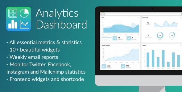 Wordpress Statistics Plugin by Avothemes