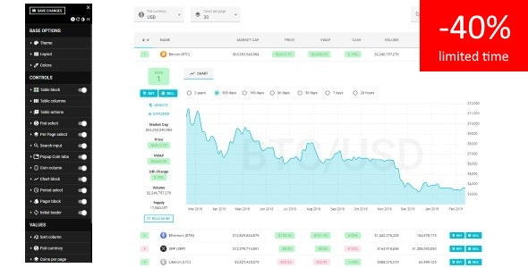 X4 Crypto Tables - WordPress Plugin - CodeCanyon Item for Sale