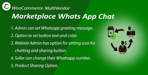 WooCommerce MultiVendor Marketplace Whats App Chat