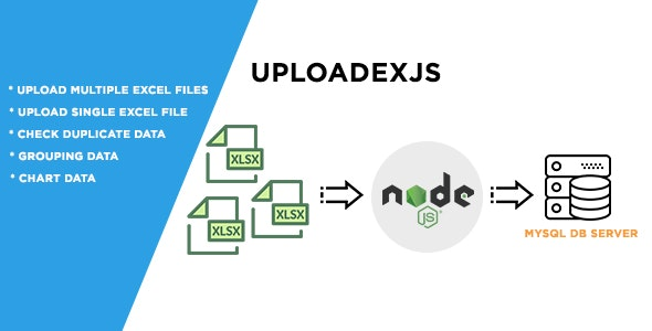 Uploadexjs - Import Excel File into MYSQL with Expressjs - CodeCanyon Item for Sale