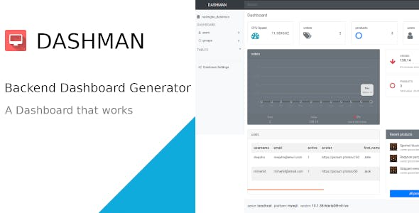 Back-end Dashboard Generator