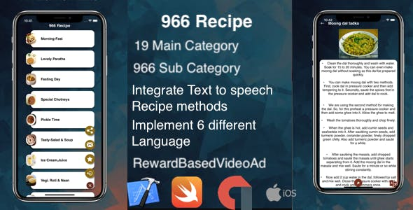 966 Recipes