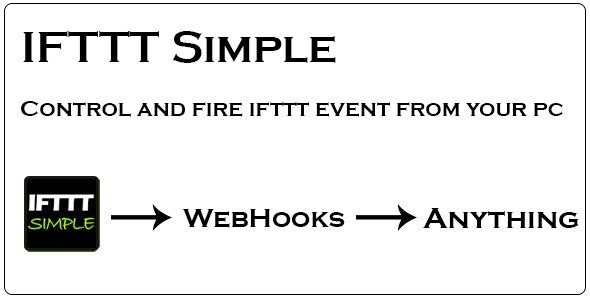IFTTT Simple - CodeCanyon Item for Sale