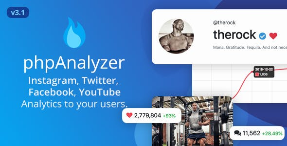 phpAnalyzer - Social Media Analytics Statistics Tool ( Instagram, Twitter, YouTube, Facebook )