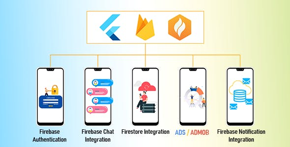 Flutter Firebase Full Kit