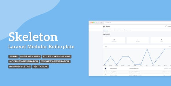 Skeleton - Laravel Modular Boilerplate