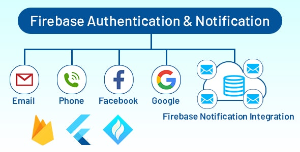 Fluter Firebase Social Authentication & Notification - CodeCanyon Item for Sale