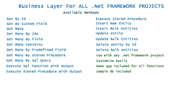 .Net Framework Business Layer For All Projects - CodeCanyon Item for Sale