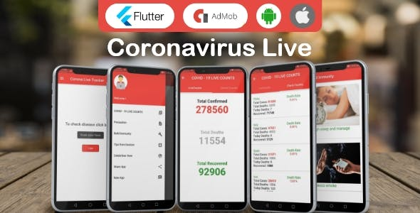 Corona Virus Live Status, Safety Guide with Admob. Flutter App