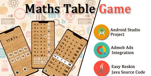 math games & quiz Learn Add, Subtract, Multiply & Divide - CodeCanyon Item for Sale