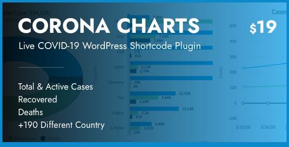 Corona Charts - Live COVID-19 Stats WordPress Shortcode Plugin