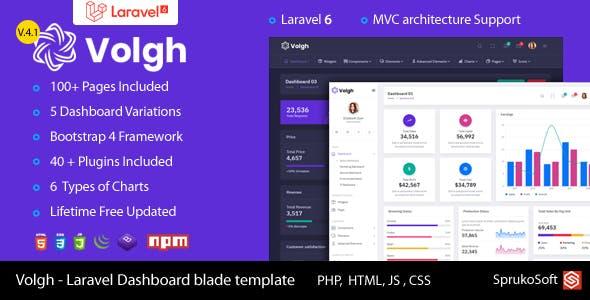 Volgh – Laravel Admin Template