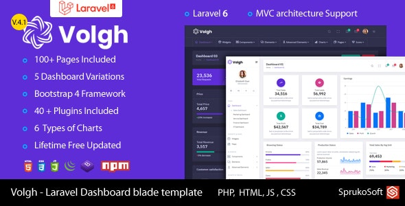 Volgh – Laravel Admin Template - CodeCanyon Item for Sale