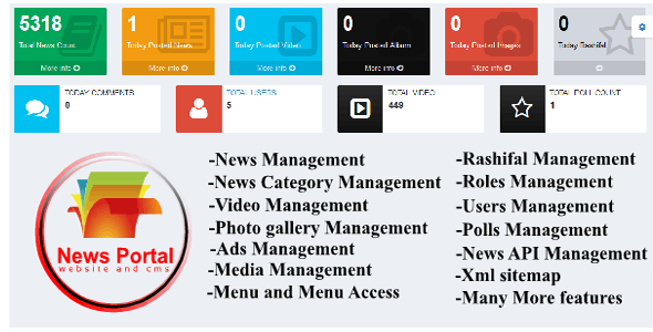News Management System (News Portal) News ERP | News Website CMS | MVC 5 CMS